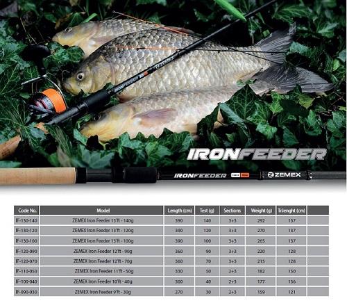 Фидерное удилище ZEMEX IRON Heavy Feeder 13 ft до 120,0 гр.