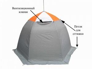 """Палатка для зимней рыбалки Митек \""""Омуль 3\"""" (1-2 местная)"""