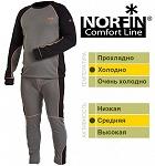 Термобелье Norfin COMFORT LINE B 02 р.M