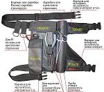 Idea Fisher Stakan-7 Пояс–держатель удилища + куча карманов